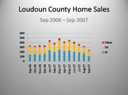 Loudoun_county_home_sales_5
